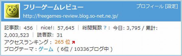 総PV数.JPG